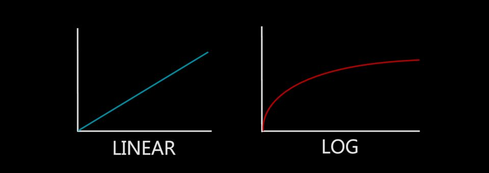 Linear and LOG Graph